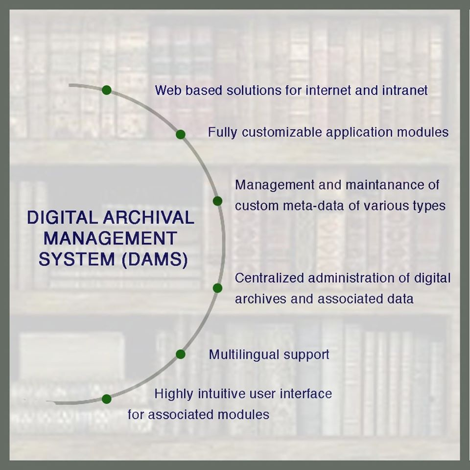 digital archival management systems